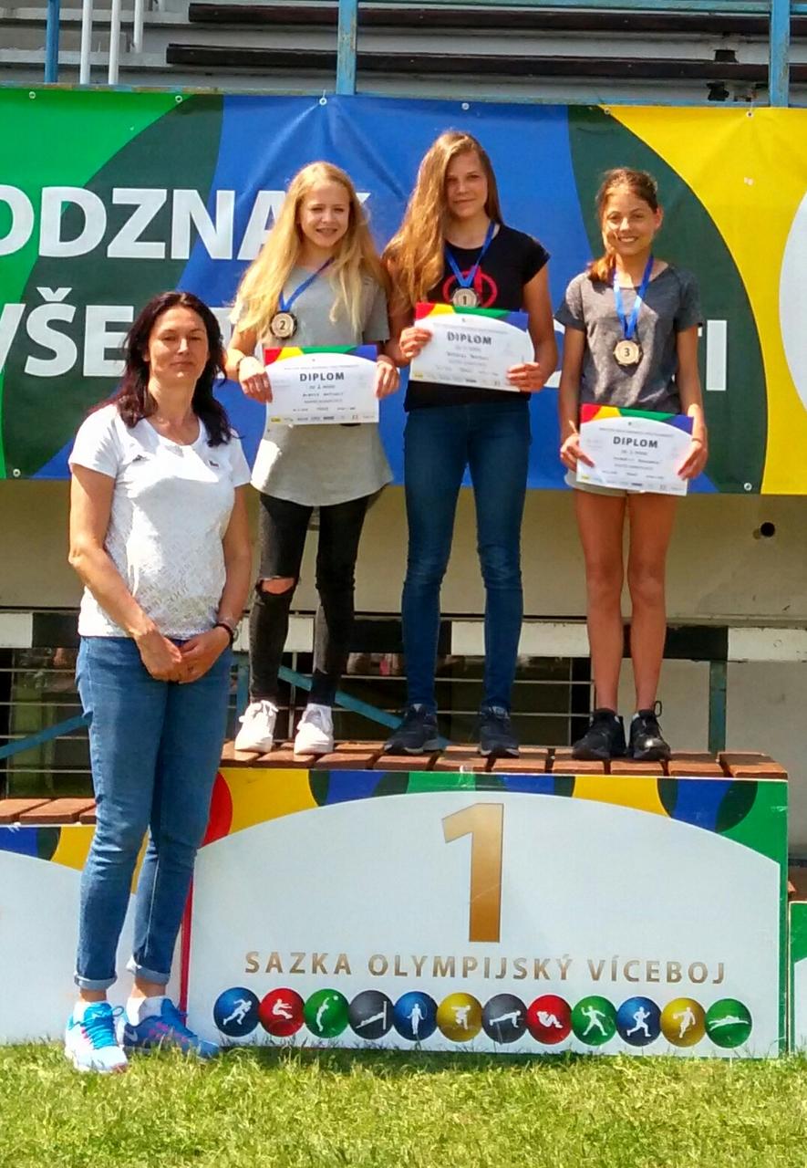 Odznak všestrannosti olympijských vítězů – kraj